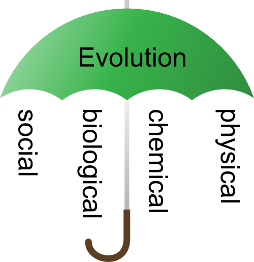 Umbrella Theory of Evolution